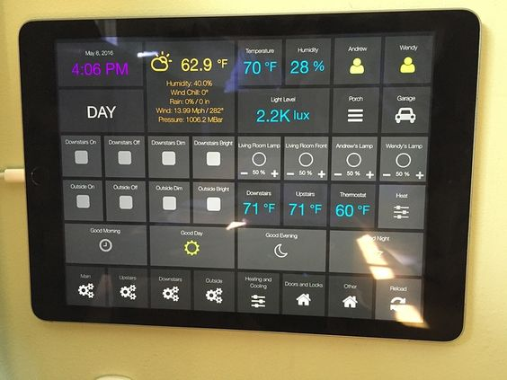 DIY wall mounted dashboard Open-source home automation platform running on Python 3.