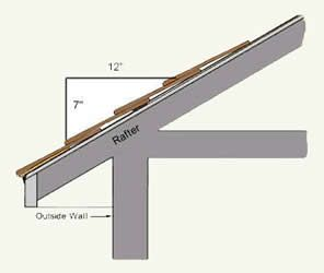 determine roof roof slope expressed pitch height forward roof slope or