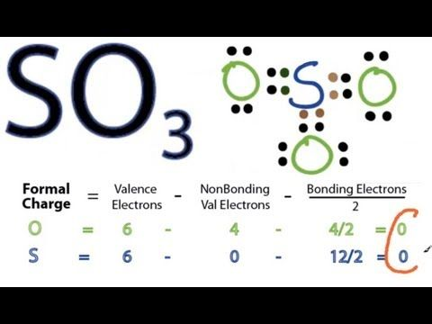 126 So3 Lewis Structure How To Draw The Lewis Structure For So3 Sulfur Trioxide Youtube Teaching Chemistry Chemistry Classroom Life Hacks For School