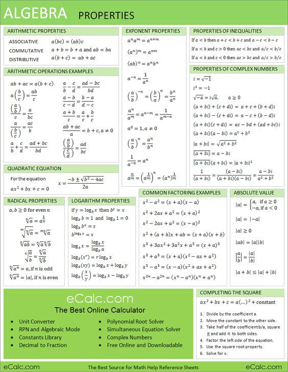 algebra formula chart science math pinterest math sheets high school algebra and charts. Black Bedroom Furniture Sets. Home Design Ideas