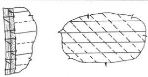 İç diagonal dış yatay