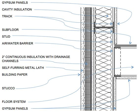 Stucco Wall Construction : Stucco parapet detail google search construction dwg