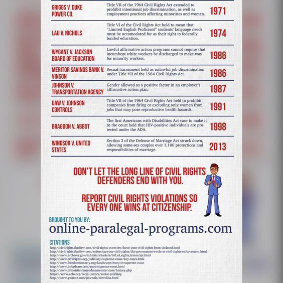 Guns in Schools Law Center to Prevent Gun Violence http - affirmative action plan