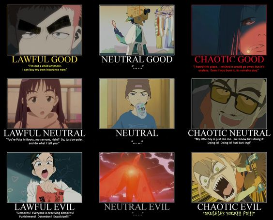 FLCL _-__--_ Good/Evil Chart (This is quite accurate to say the least)
