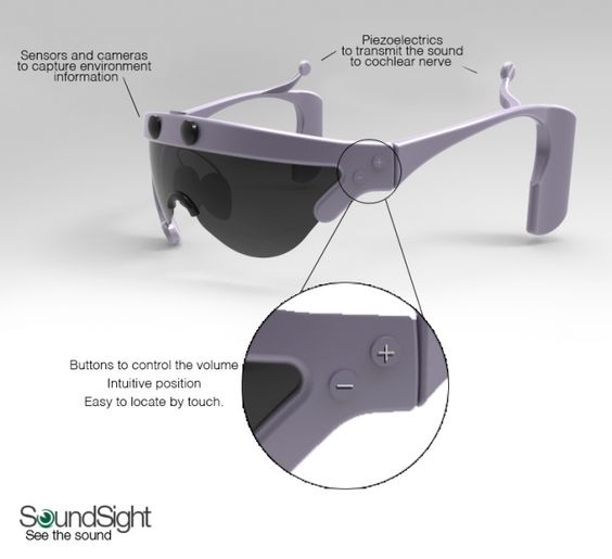 Soundsight is a technical help for blindness. The glasses receive information…