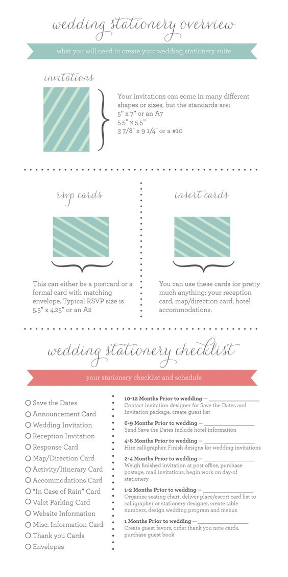 Wedding Stationery Overview