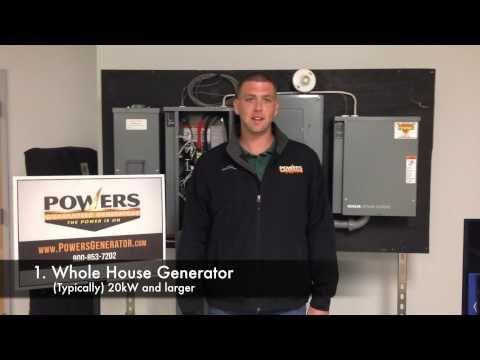 Generac Backup Generator Sizing Calculator In 2020 Backup Generator Diesel Generator For Sale Generators For Sale