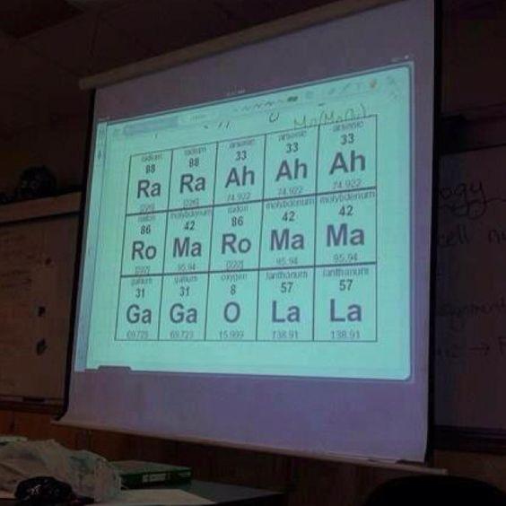 Lady GaGa's Chem Class - 'Bad Romance'  :-)