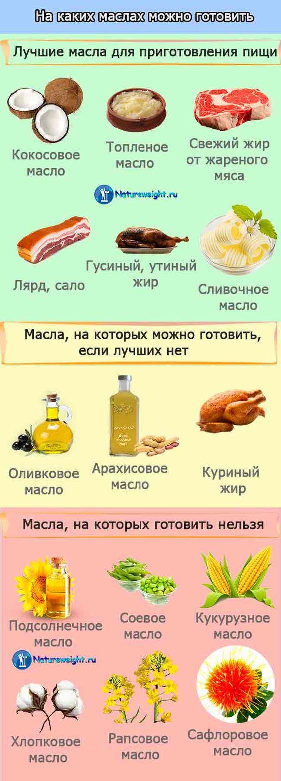 На каком масле лучше жарить: растительном или животном? По какому принципу разделяются масла для жарки?