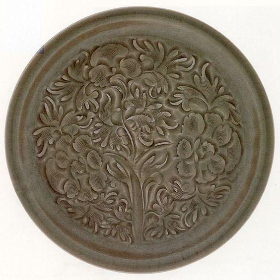 Significado de ceramica yahoo dating 9
