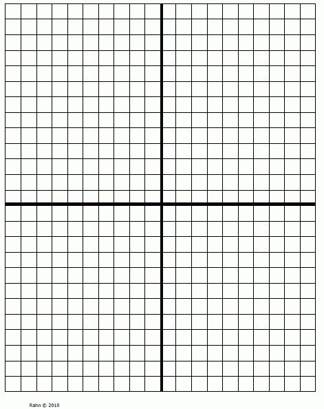 Blank Graph Paper 10x10 Printable Graph Paper Graph Paper Graphing