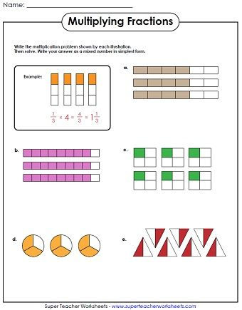Check out our new multiplying fractions worksheets ...
