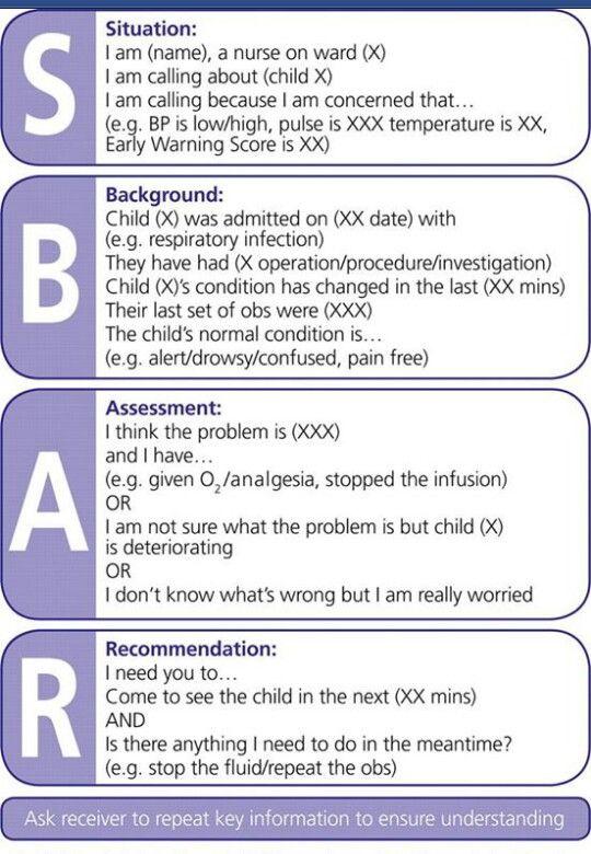 nursing templates for documentation - sbar cheat sheet nursing life pinterest we sbar and