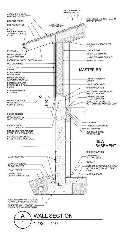 Rohuba Wall Section 200161242 Std Jpg 800 215 1 523 Pixels