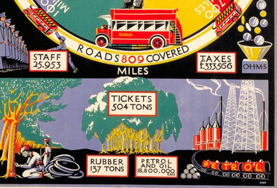 Transit Infographics from the 1920's - how cool!