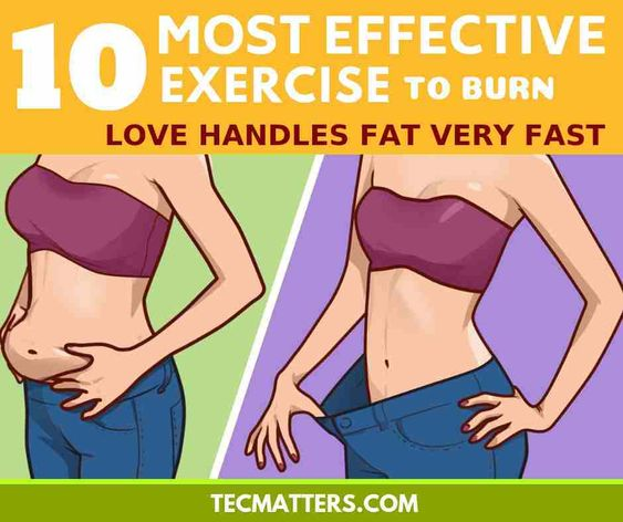 With good exercises and food habits we can lose love handles in 3 days or 1 week time. Let's see the best exercises for love handles.