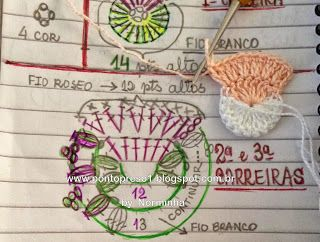 "Ponto Preso1: CROCHE - Diversificando o ""NOELZINHO"" ..."