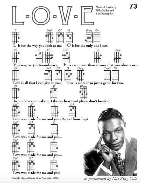 Ukulele Chords for  - ukulele chord chart