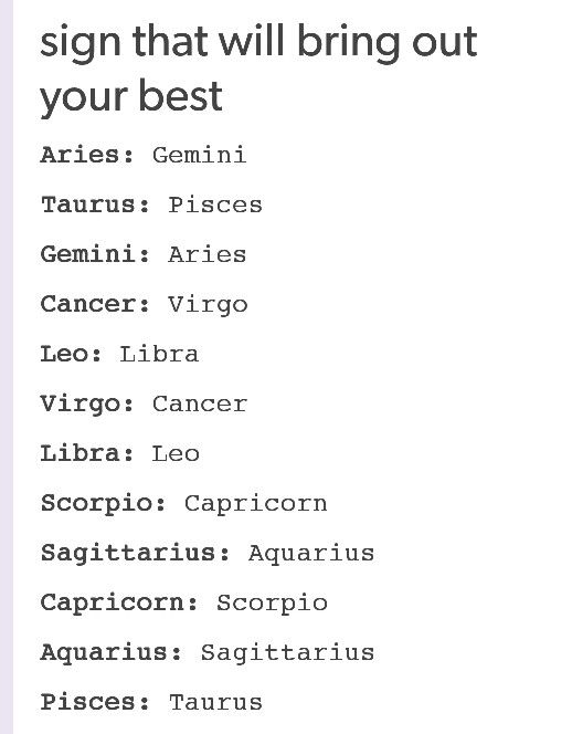 Signs that will bring out your best
