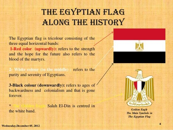 The Egyptian Flag                              along the history     The Egyptian flag is tricolour consisting of the     ...
