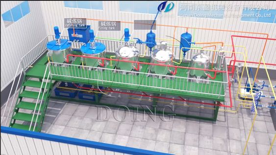 Soybean Oil Refinery Plant Includes A Series Processing Procedures As Degumming Neutralization Bleaching Deodorization And Wint Edible Oil Oils Oil Refinery
