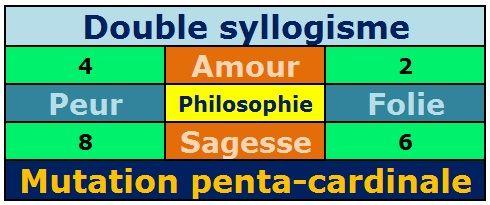 Comment définissez-vous la philosophie ? 1c3ebd9b2b5e352d8b0b93a1f3a6eb91