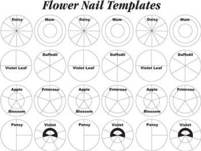 Wilton flower nail templates cake cupcake decorating for Wilton print templates