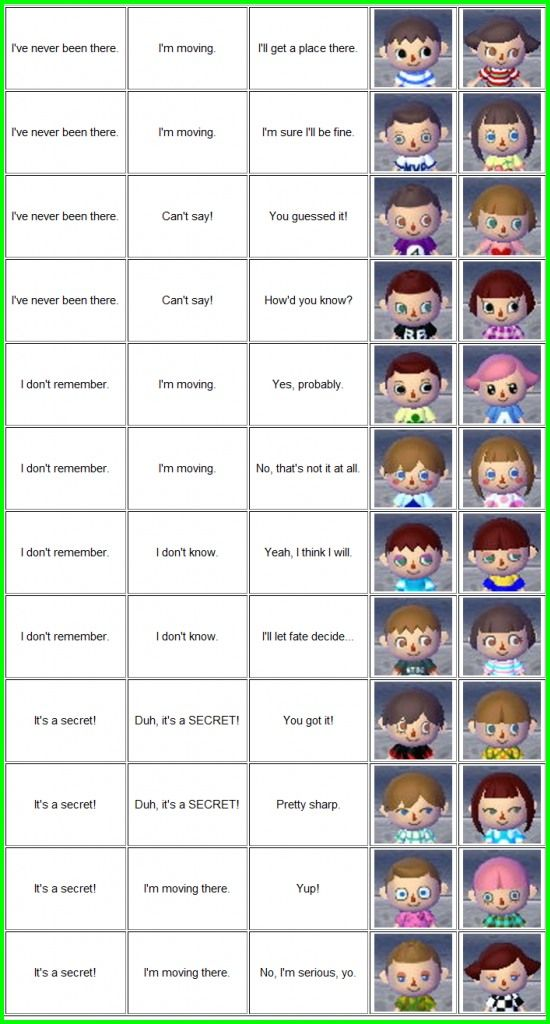 Fresh Acnl Haircut Guide Photograph Of