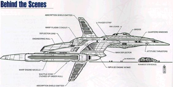 USS Voyager Concept Art