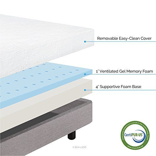 Top 10 Full Mattress For Toddler Of 2020 No Place Called Home Gel Memory Foam Mattress Gel Memory Foam Mattress Design