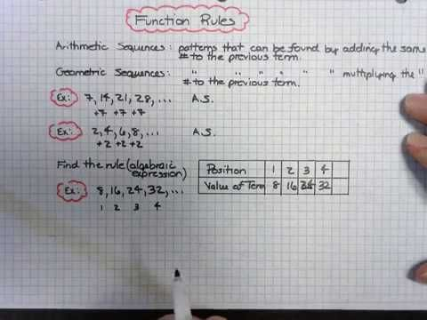 6 Ee 9 Function Rules Algebraic Expressions Math 5 Rules