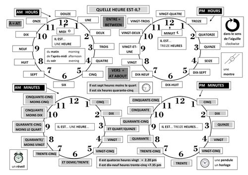 Time Worksheets : telling time worksheets in french Telling Time ...