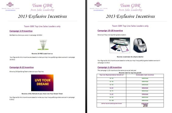 Team GBR Avon triple incentive 2013 Exclusive incentives 1-5 6-12 13-18 and 1-18