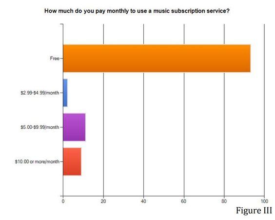 suscripcion servicios de streaming