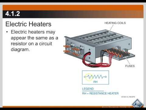 Online Hvac Training Youtube Hvac Maintenance Hvac Air