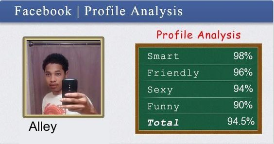 Check my results of Your Profile analyis Facebook Fun App by clicking Visit Site button
