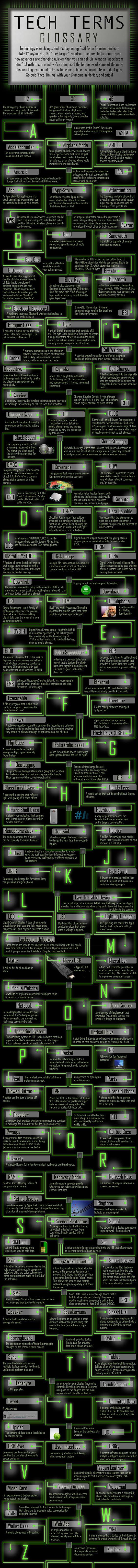 Glosario de términos de tecnología #tech #media