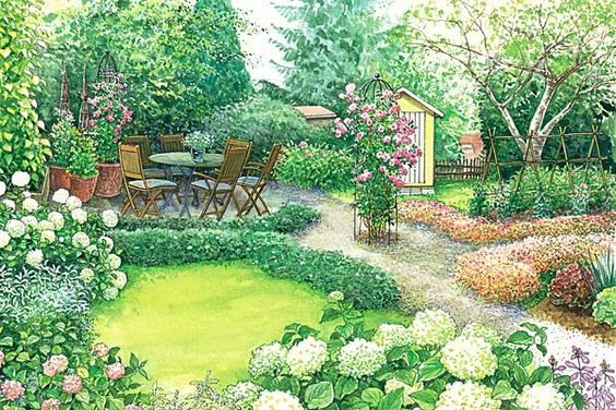 ein garten wird erwachsen rasen garten und terrasse. Black Bedroom Furniture Sets. Home Design Ideas