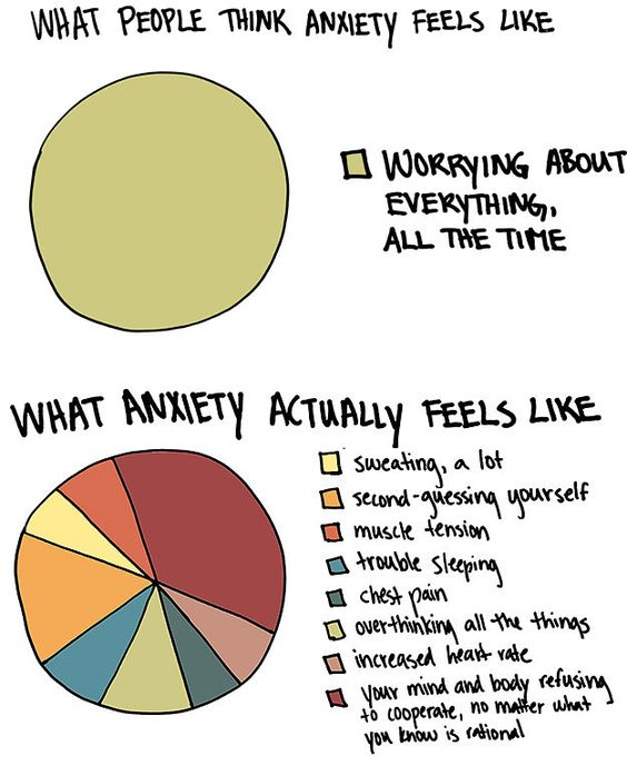 13 Graphs Anyone Who's Ever Been Anxious Will Understand