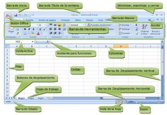 Las Partes De Las Hojas De Excel Hojas De Cálculo Barra De Herramientas Partes De La Misa