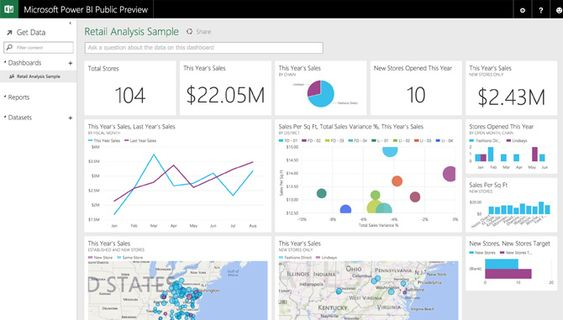free dashboards with microsoft power bi dashboards pinterest dashboards templates and. Black Bedroom Furniture Sets. Home Design Ideas