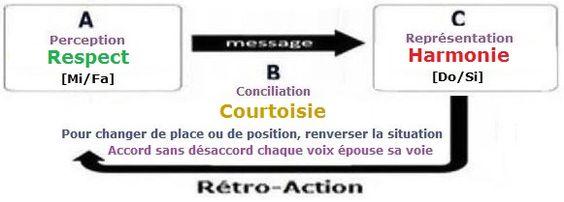 Avertissement  1c89276b5c67664c3f753d4cb495dddd