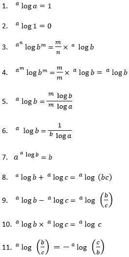 Sifat Logaritma Bukti Contoh Soal Dan Penyelesaiannya Fakta
