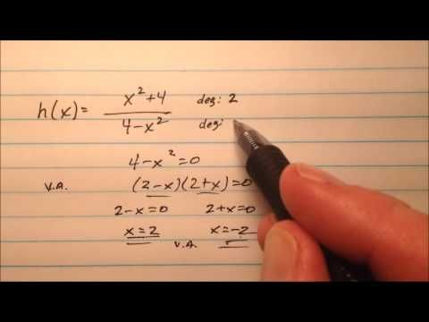 Finding Vertical And Horizontal Asymptotes Of Rational Functions Youtube Rational Function Graphing Horizontal