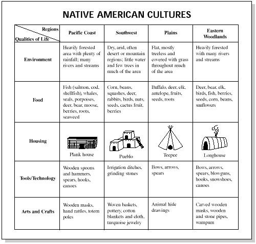 """japan and america history and culture comparison Culture is a huge factor in determining whether we look someone in the eye or   """"after seeing the difference between american and japanese."""