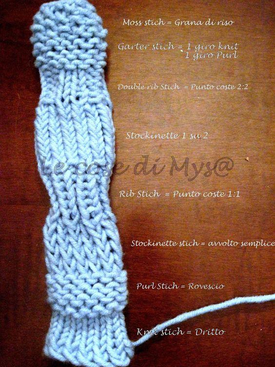 Le cose di Mys@.. Maglia, Uncinetto, Telaio, Tutorial e... : Knifty knitter o telaio circolare : i punti di lavoro