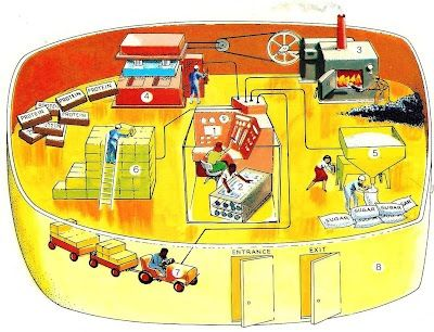 Cell Analogy- Cell as a factory