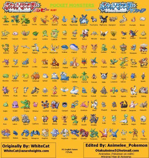 Pokemon Card Sets