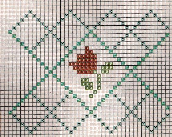 Delicado Cantinho: Toalha de Rosto em Ponto Cruz