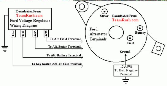 1cb105a6762903e11fe1c825ef4b6f8c voltage regulator early bronco 91 f350 7 3 alternator wiring diagram regulator alternator  at crackthecode.co